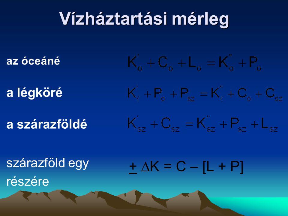 Vízháztartási mérleg + K = C – [L + P] a légköré a szárazföldé